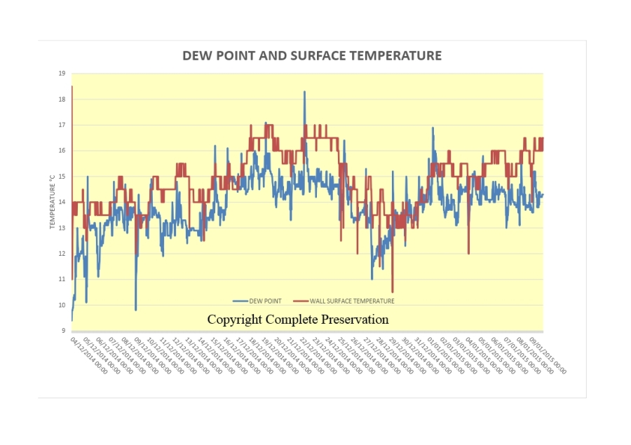BLOG DEW POINT CLOSE UP