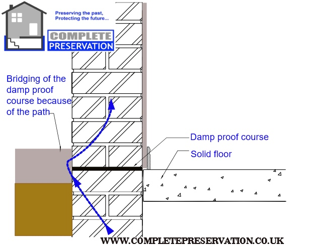 BRIDGED DAMP PROOF COURSE