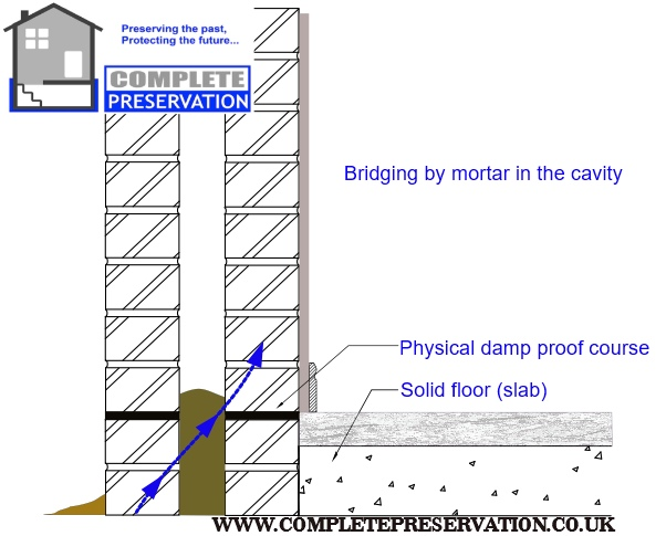 BRIDGED DAMP PROOF COURSE.BRE DIGEST 245 PDF. BRE DG 245 PDF